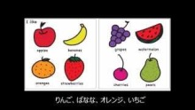 Read Along with Vicky 音読シリーズ #3  I like Apples